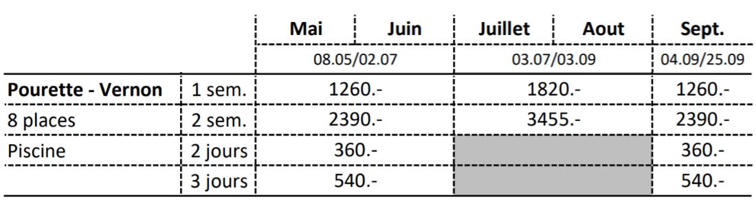 Grille Tarifaire 2021 Pourette